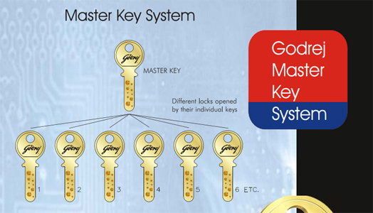 Master Key system from Godrej
