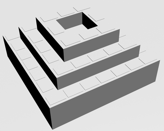 Model of the installation base - the havan kund simulation