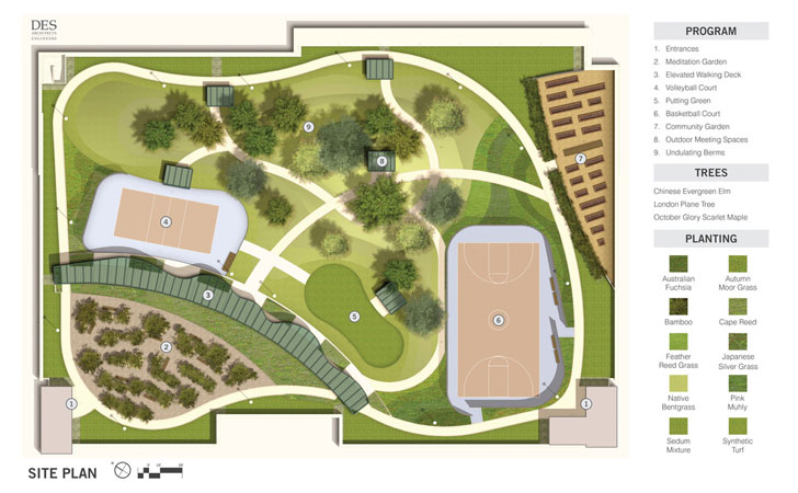 Moffett Place High Garden - site plan