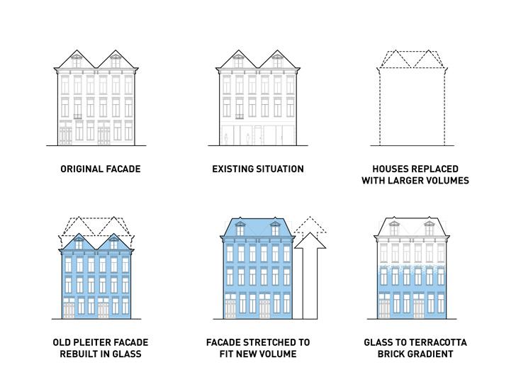 glass facade technique