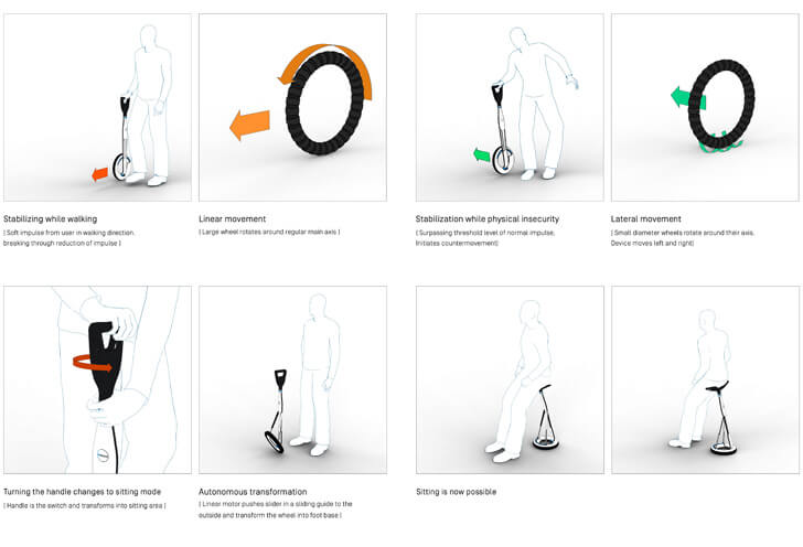 Embrace - walking aid by Carlos Schreib