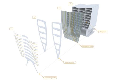 exploded diagram of facade