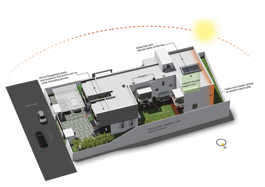 3D view of home plan