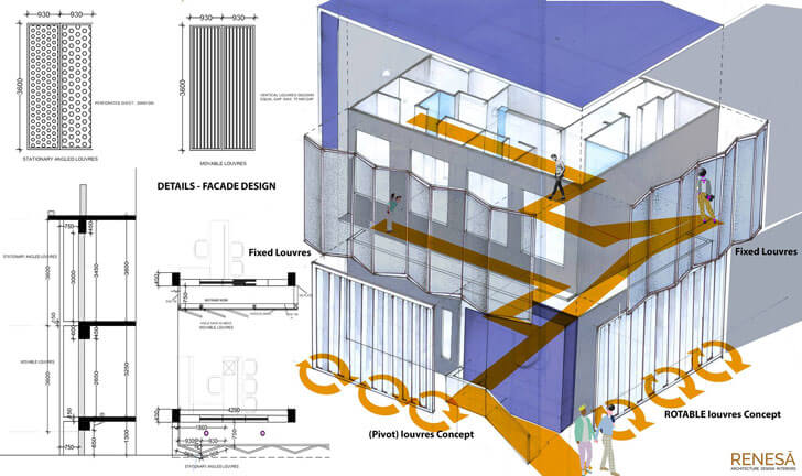 """facade concept IMT Manesar renesa architects indiaartndesign"""