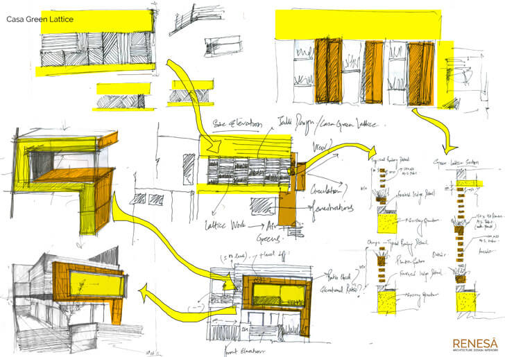 """elevation detail sketch renesa architects indiaartndesign"""
