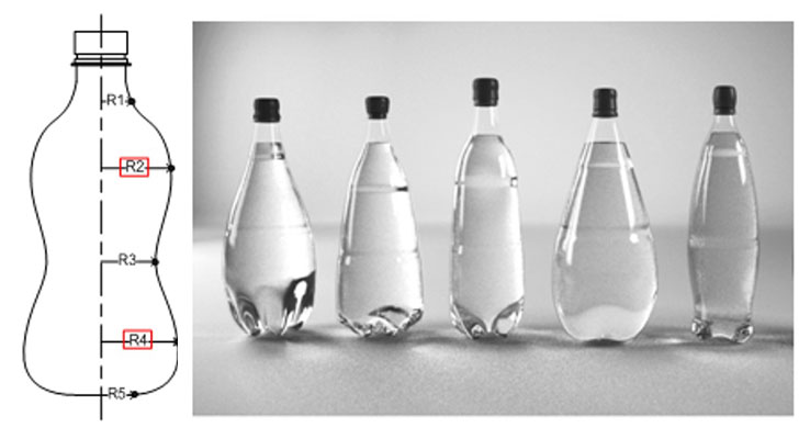 """WOWAD parametrics bottle example indiaartndesign"""