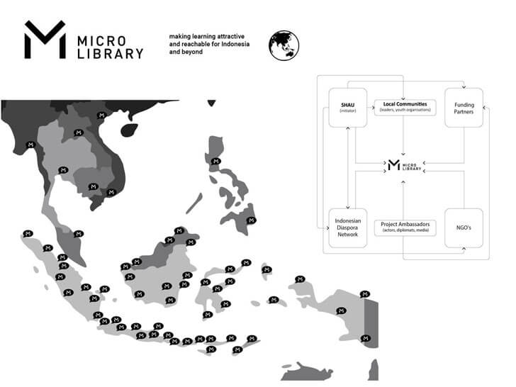 """micro library regions SHAU indiaartndesign"""