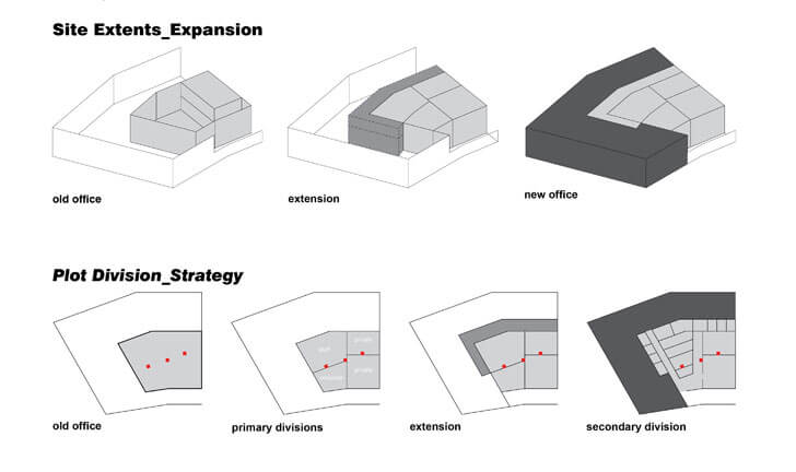 """expansion plan SML Architects indiaartndesign"""