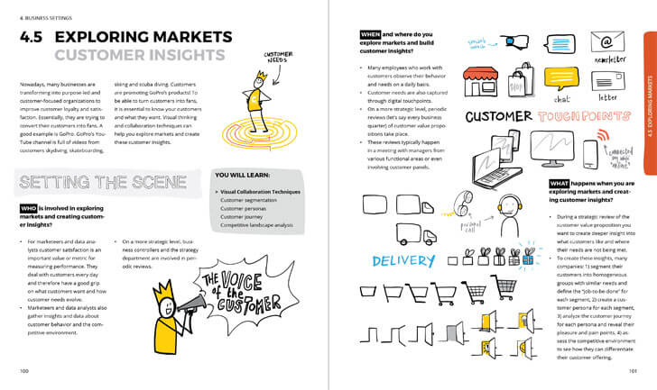 """exploring markets visual thinking willemien brand bis publishers indiaartndesign"""