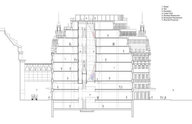 """""""printemps new atrium elevation uufie studio indiaartndesign"""""""