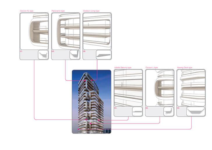 """balconies typology canaletto towers UNstudio indiaartndesign"""
