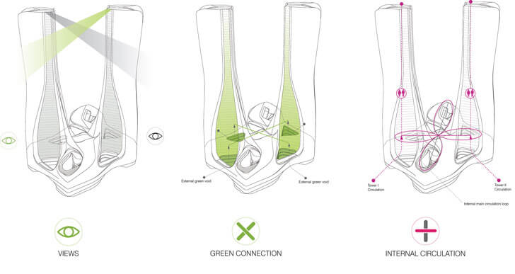 """concept design diagrams Raffles city UNStudio indiaartndesign"""