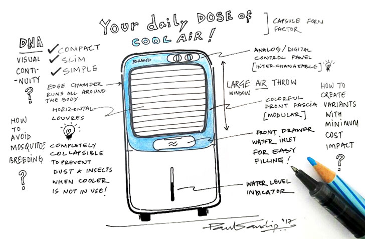 """orient cooler original idea sketch designer paul sandip indiaartndesign"""