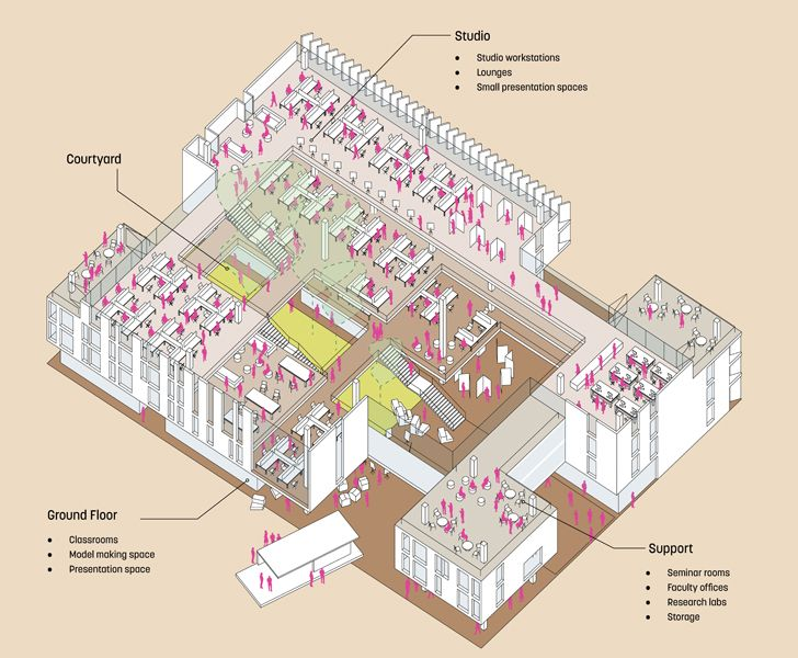 """isometric view anant university sasaki indiaartndesign"""