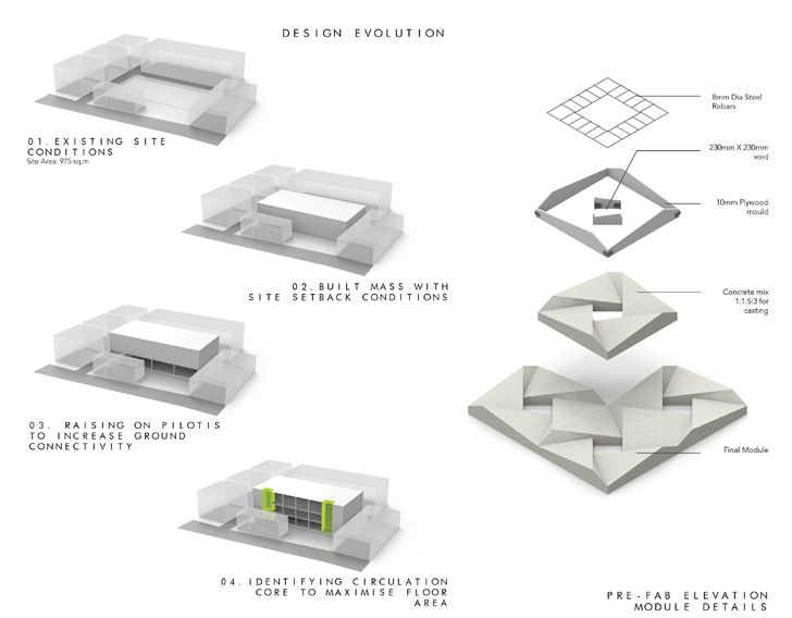 """design evolution auditorium Architecture Interspace indiaartndesign"""