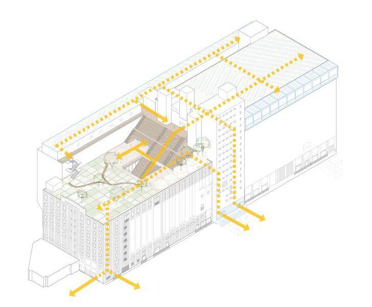 """""""Maassilotop AXO connections JA architects indiaartndesign"""""""