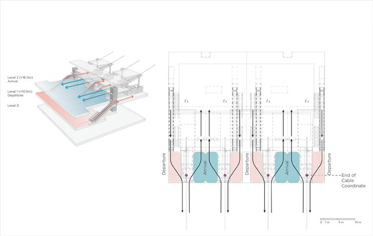 """""""UNStudio Blagoveshchenks cable car terminal drawing indiaartndesign"""""""