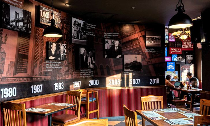 """""""graphic timeline Uno pizzeria Noida chromed design studio indiaartndesign"""""""