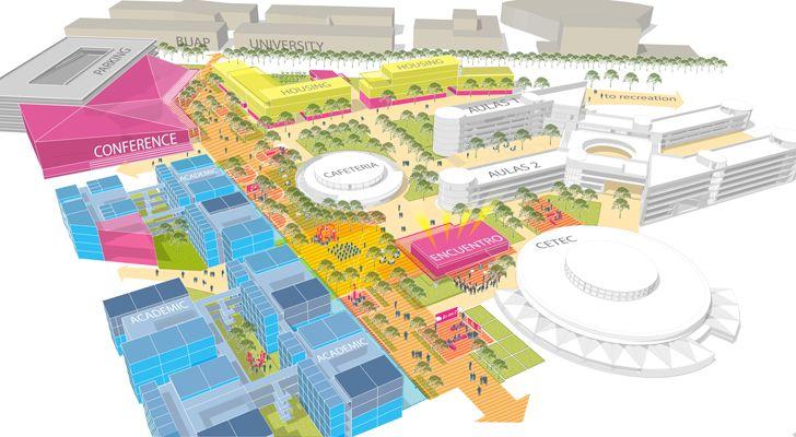 """campus of the future romil sheth sasaki indiaartndesign"""