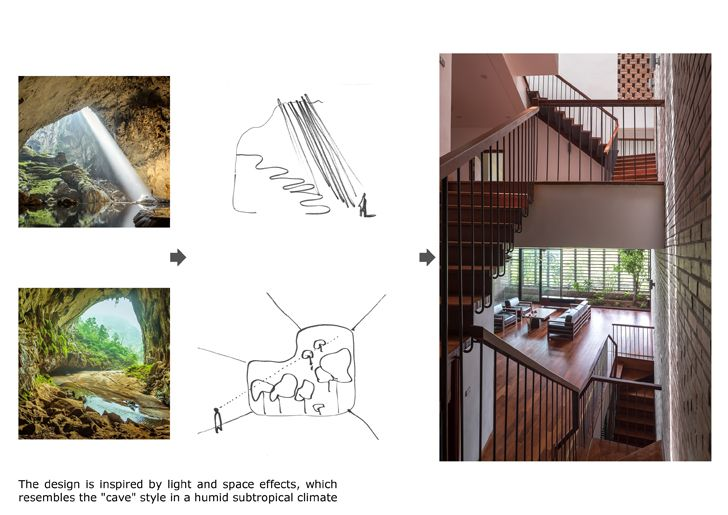 """""""connected spaces Vietnam house H&P Architects indiaartndesign"""""""