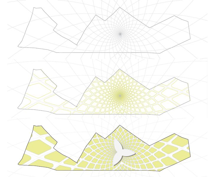 """Grid Development Kannauj Perfume Park and Museum Studio Symbiosis indiaartndesign"""