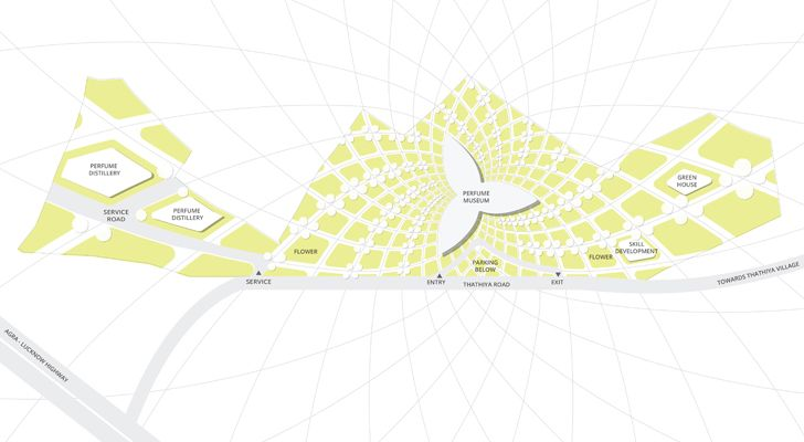 """site plan Kannauj Perfume Park and Museum Studio Symbiosis indiaartndesign"""