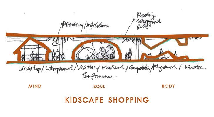 """sketch K11 MUSEA Donut Playhouse Panorama Design Group indiaartndesign"""