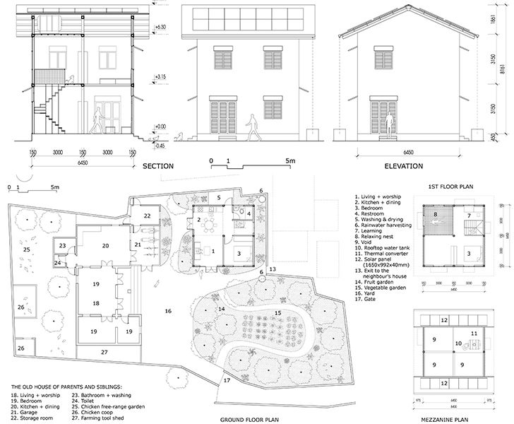 plan and elevation HOUSE HandPArchitects indiaartndesign